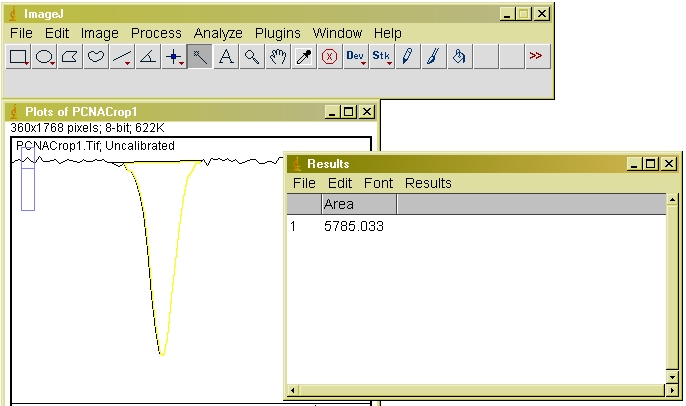Using ImageJ Figure 7