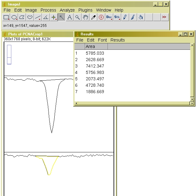 Using ImageJ Figure 8